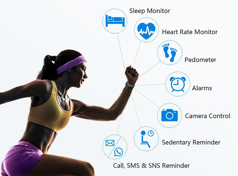 Best fitness tracker reviews